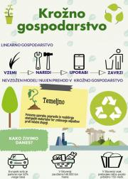 infografika_krozna_ekonomija_val202.jpeg