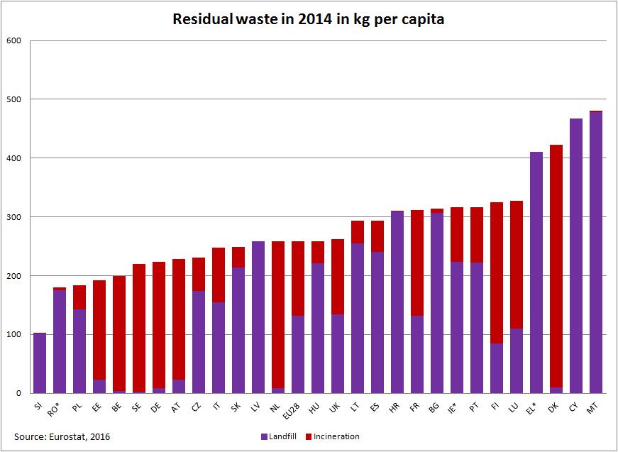Eurostat 1