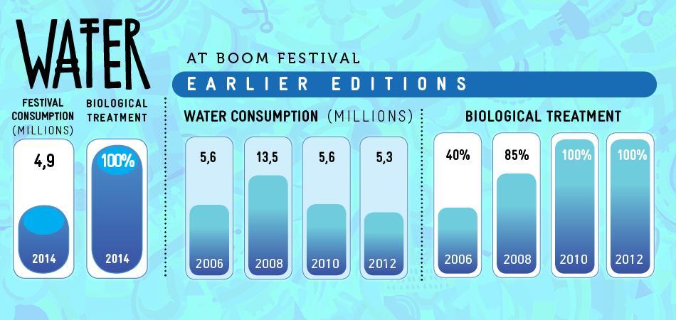 boom voda